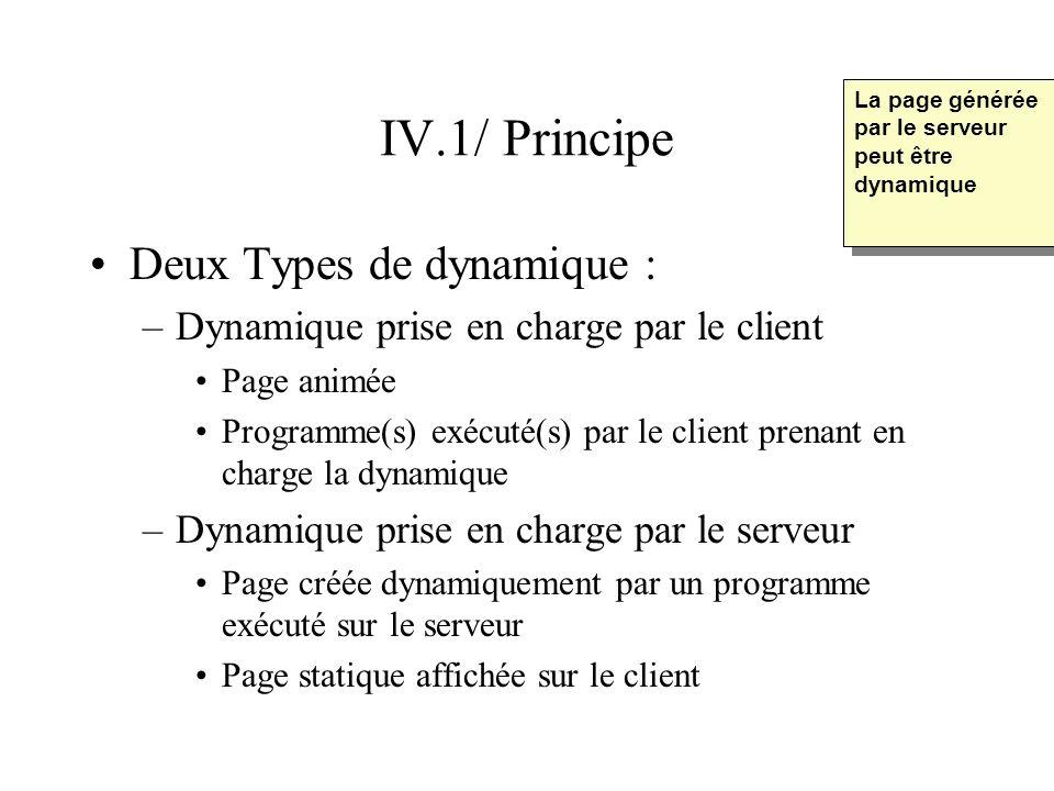 IV.1/ Principe Deux Types de dynamique :