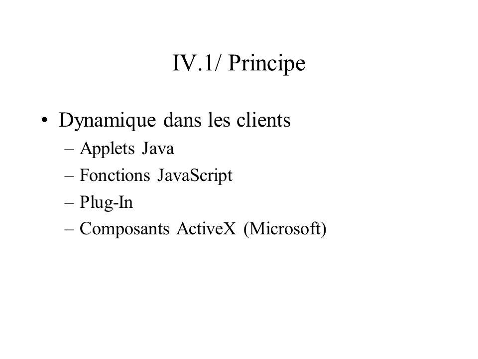 IV.1/ Principe Dynamique dans les clients Applets Java