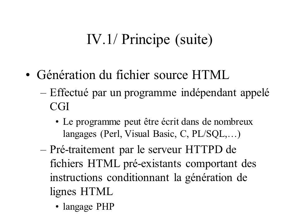IV.1/ Principe (suite) Génération du fichier source HTML