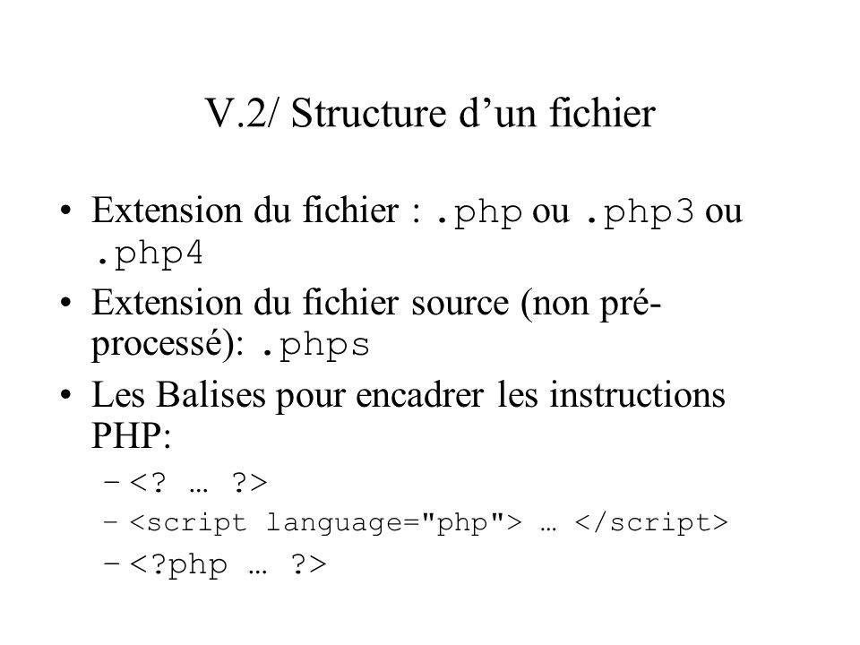 V.2/ Structure d'un fichier