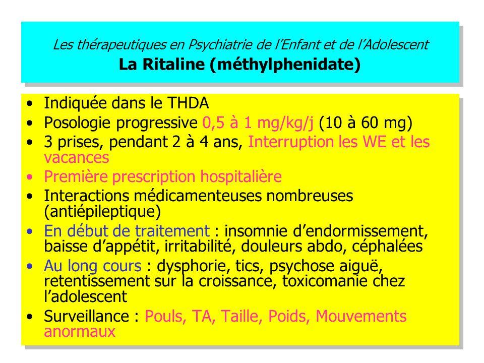 Posologie progressive 0,5 à 1 mg/kg/j (10 à 60 mg)