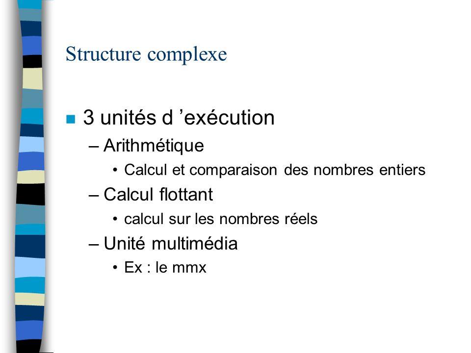 Structure complexe 3 unités d 'exécution Arithmétique Calcul flottant