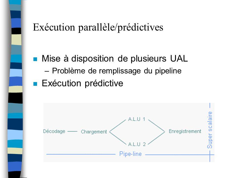 Exécution parallèle/prédictives