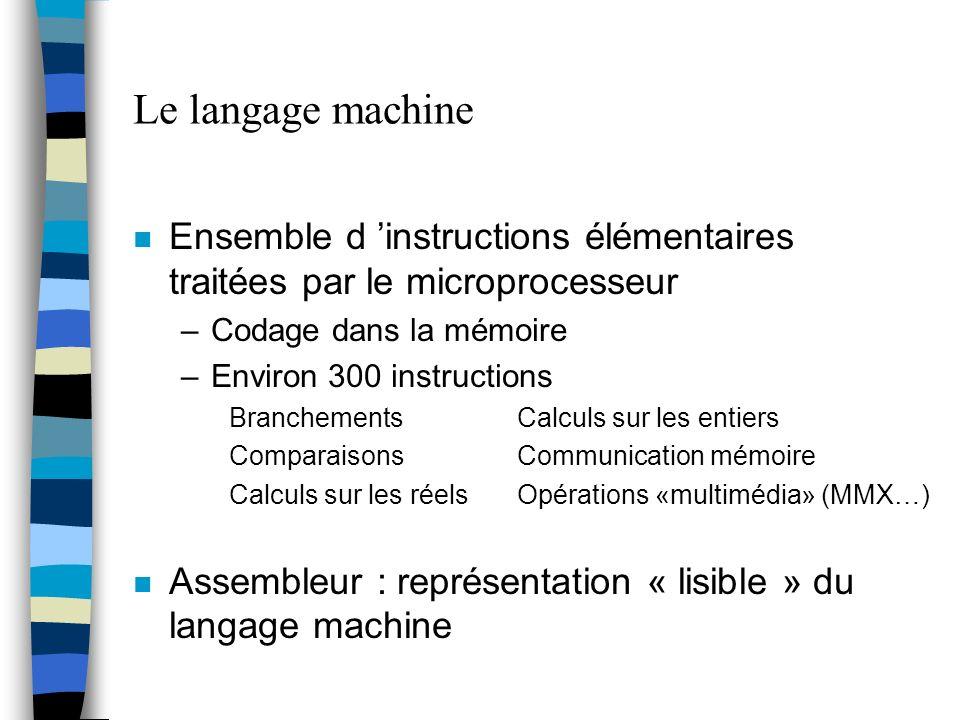 Le langage machine Ensemble d 'instructions élémentaires traitées par le microprocesseur. Codage dans la mémoire.
