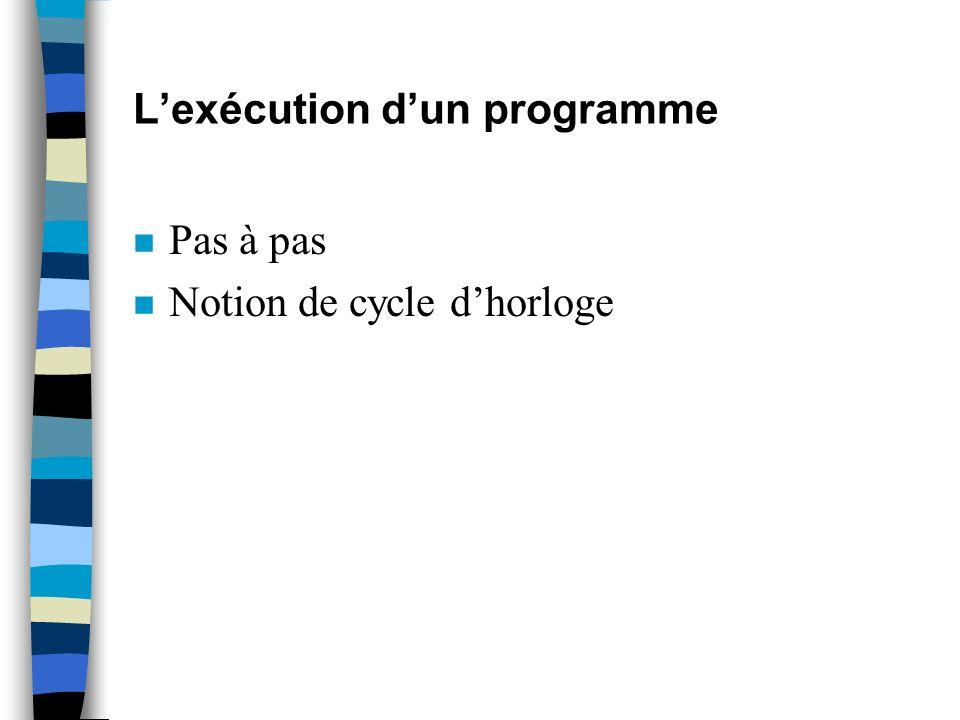 L'exécution d'un programme