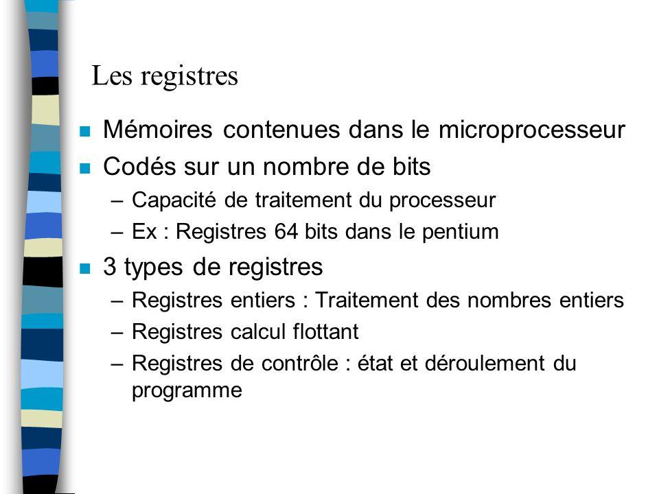 Les registres Mémoires contenues dans le microprocesseur