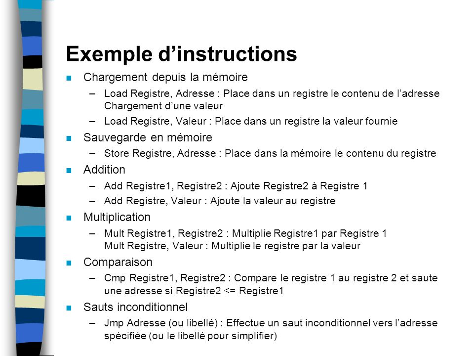 Exemple d'instructions