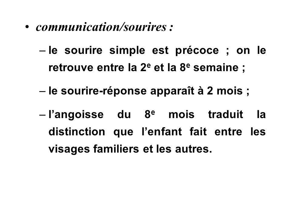 communication/sourires :