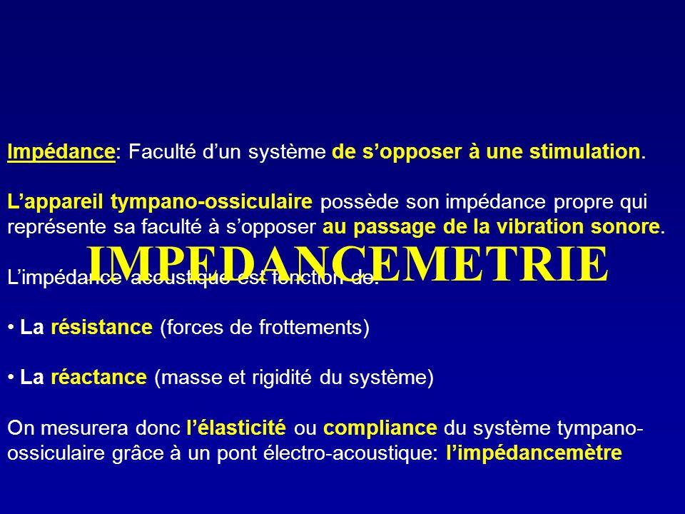 Impédance: Faculté d'un système de s'opposer à une stimulation.