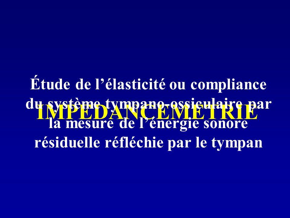 Étude de l'élasticité ou compliance