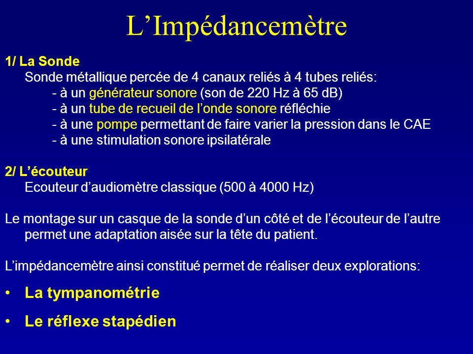 L'Impédancemètre La tympanométrie Le réflexe stapédien