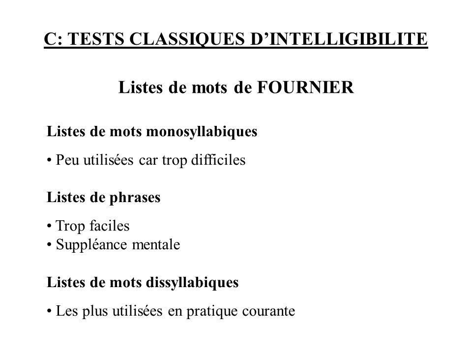 C: TESTS CLASSIQUES D'INTELLIGIBILITE