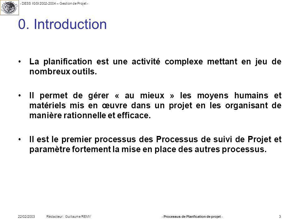 - Processus de Planfication de projet -