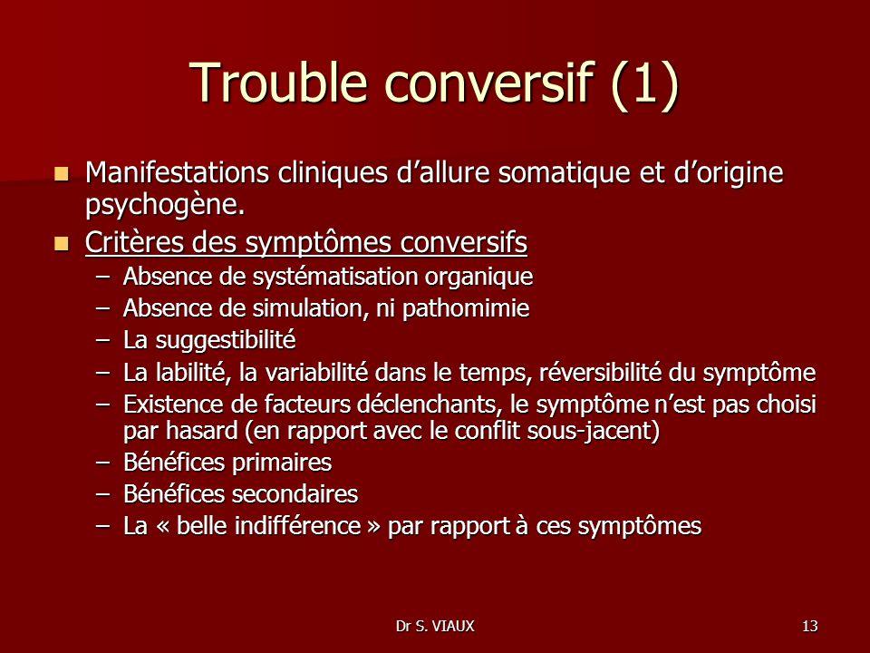 Trouble conversif (1) Manifestations cliniques d'allure somatique et d'origine psychogène. Critères des symptômes conversifs.