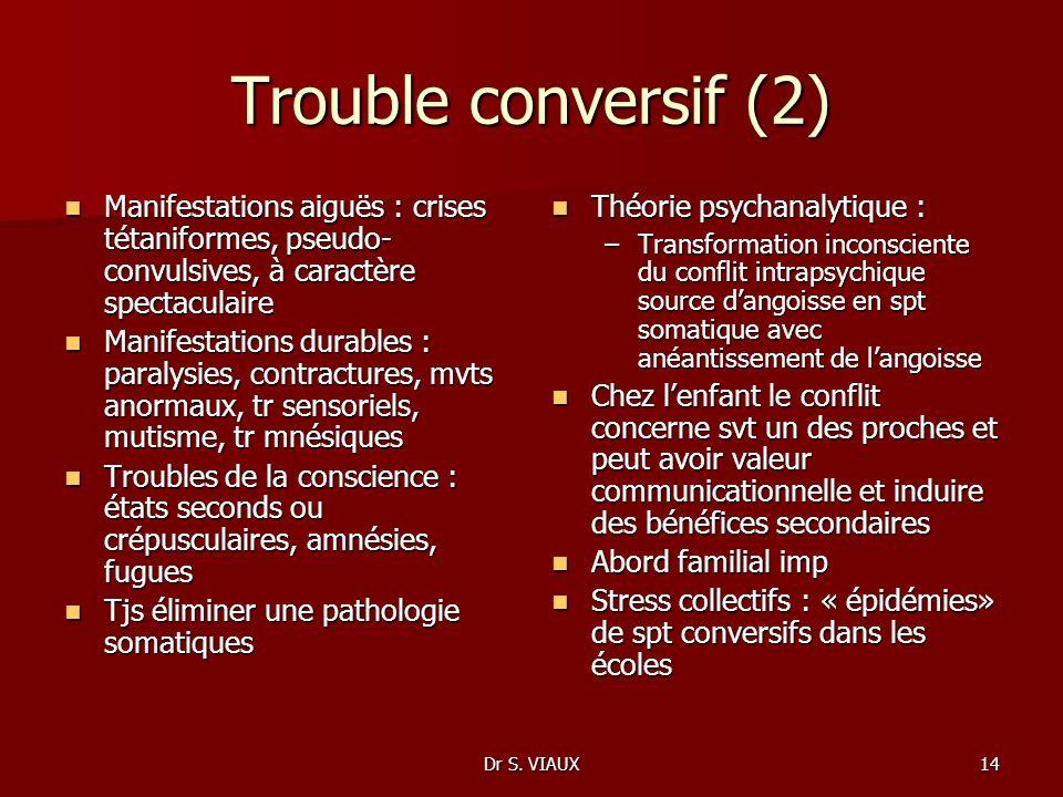 Trouble conversif (2) Manifestations aiguës : crises tétaniformes, pseudo-convulsives, à caractère spectaculaire.
