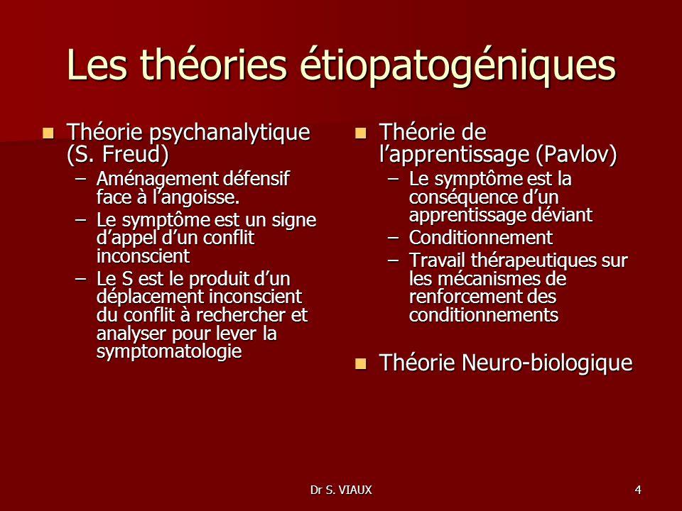 Les théories étiopatogéniques