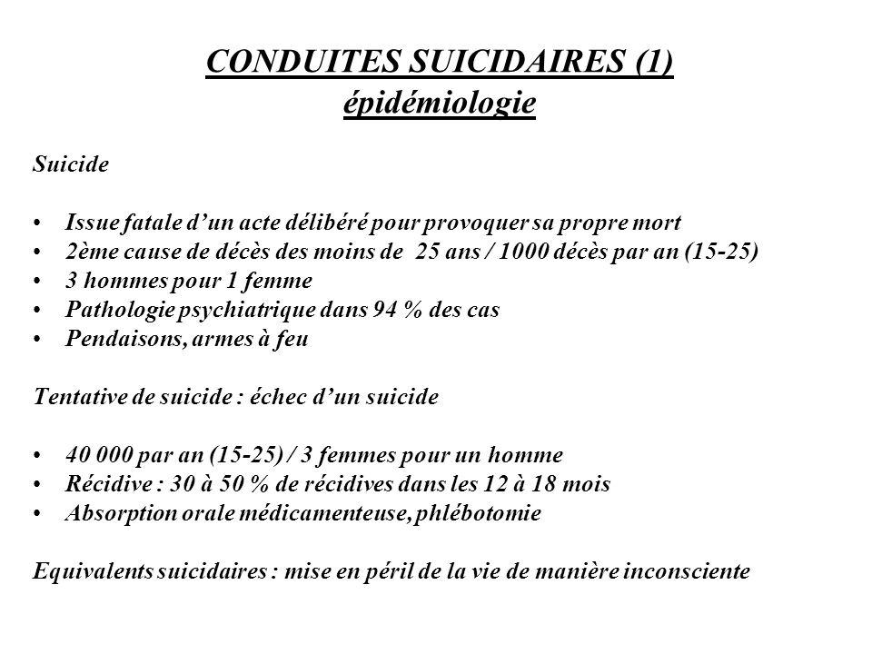 CONDUITES SUICIDAIRES (1) épidémiologie