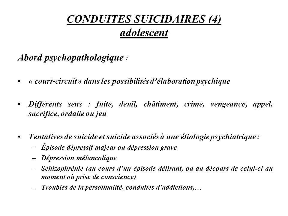 CONDUITES SUICIDAIRES (4) adolescent