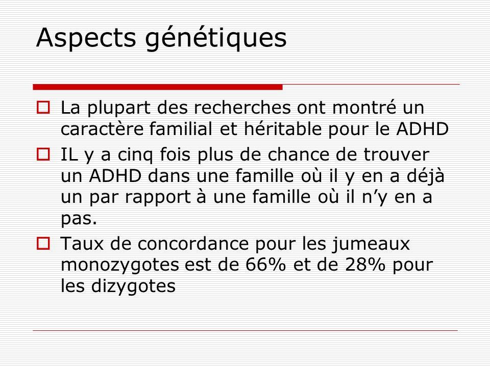 Aspects génétiquesLa plupart des recherches ont montré un caractère familial et héritable pour le ADHD.