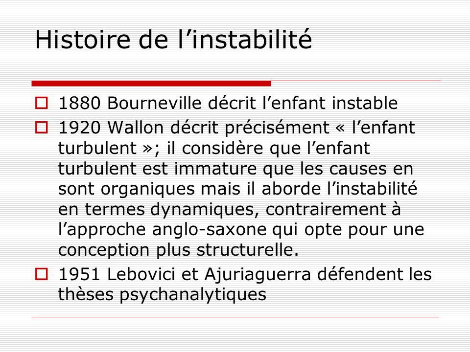 Histoire de l'instabilité
