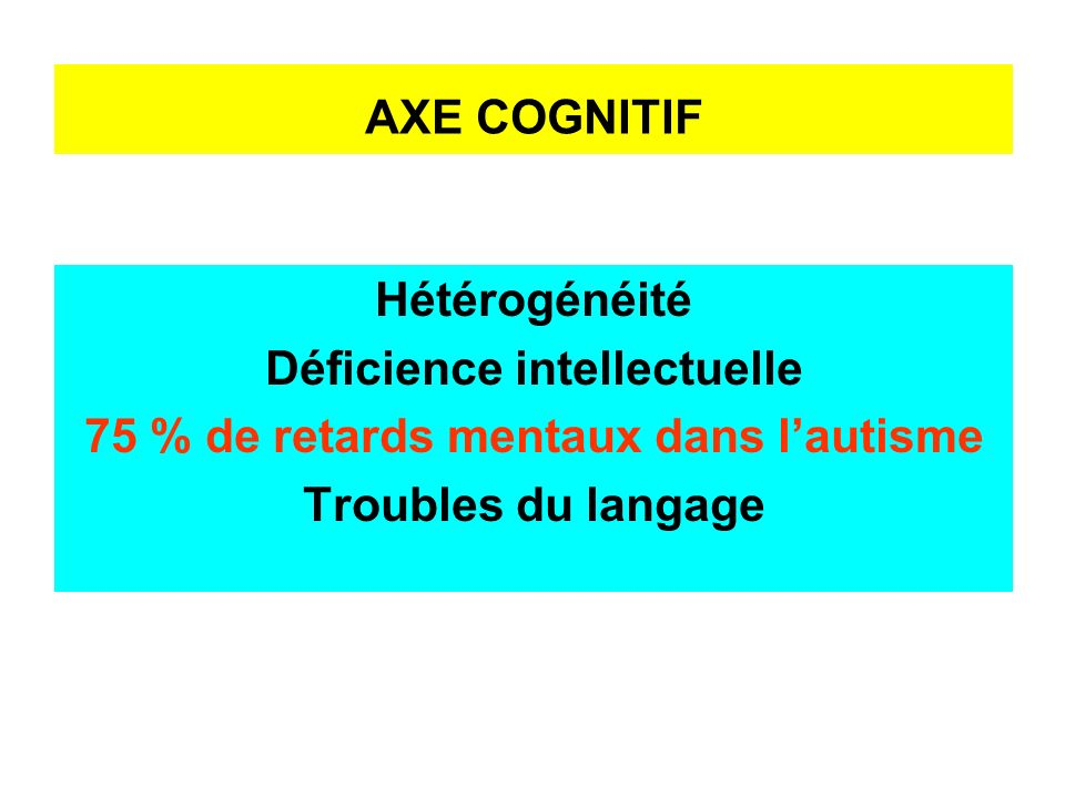 Déficience intellectuelle 75 % de retards mentaux dans l'autisme