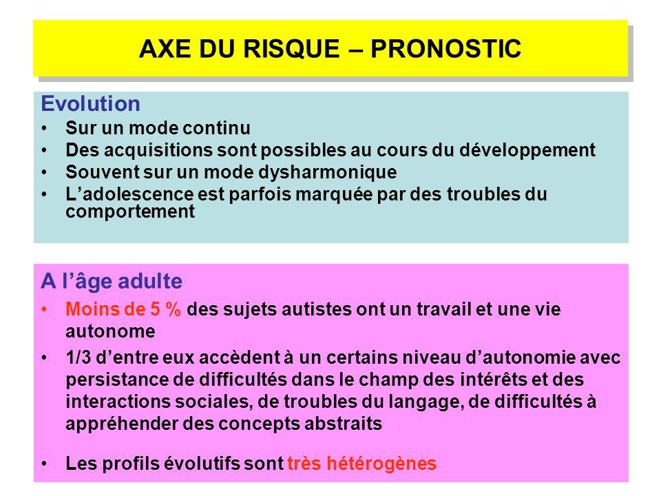 AXE DU RISQUE – PRONOSTIC