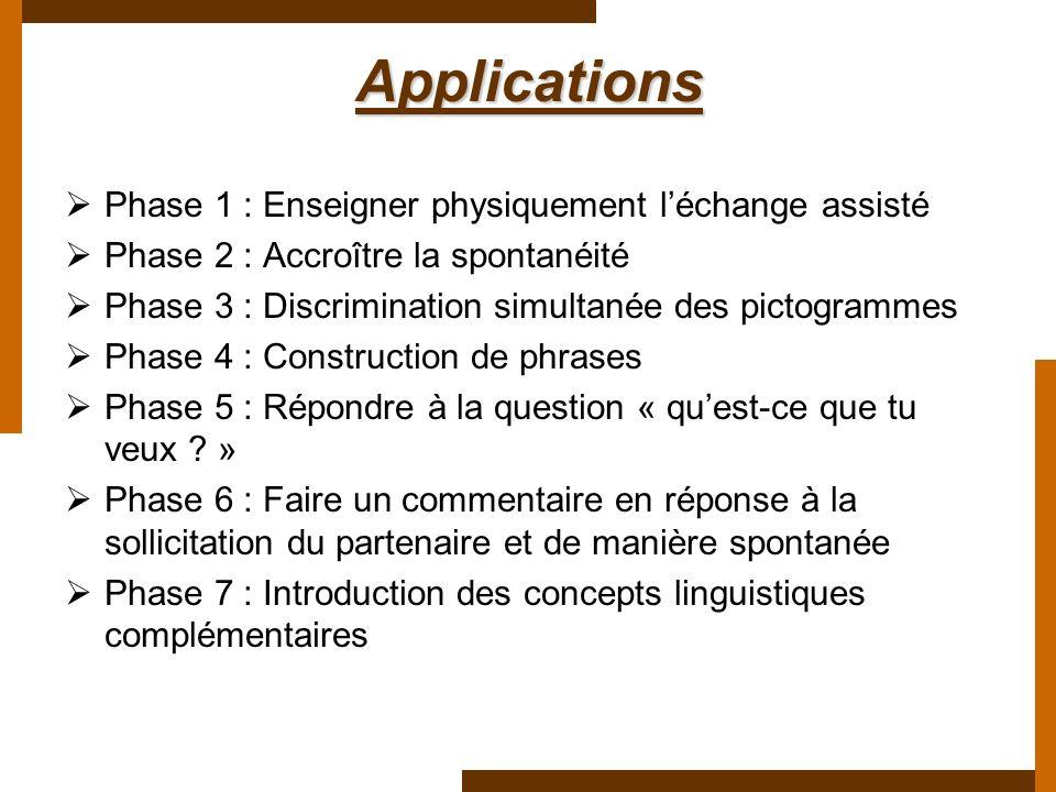 Applications Phase 1 : Enseigner physiquement l'échange assisté