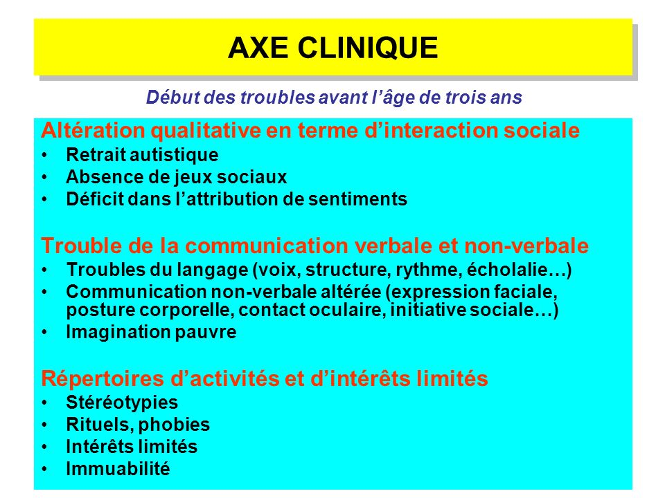 AXE CLINIQUE Altération qualitative en terme d'interaction sociale