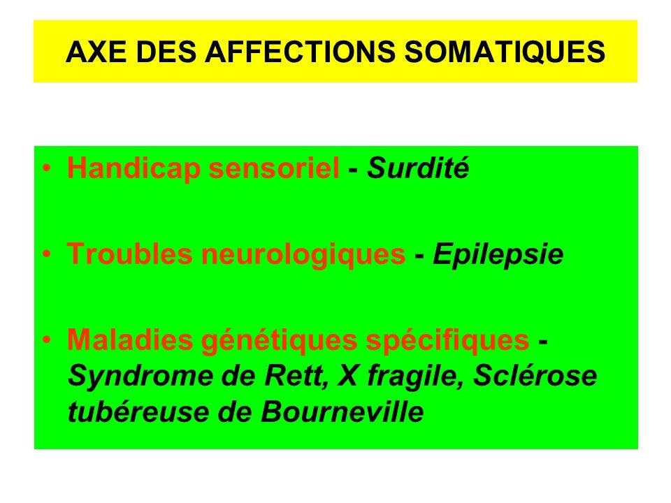 AXE DES AFFECTIONS SOMATIQUES