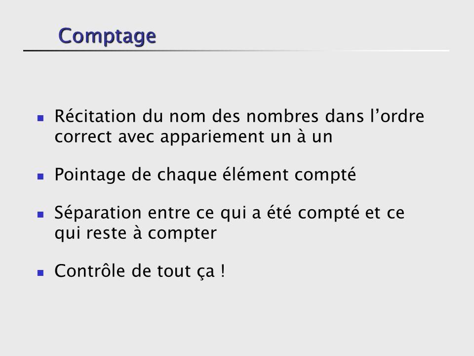 Comptage Récitation du nom des nombres dans l'ordre correct avec appariement un à un. Pointage de chaque élément compté.