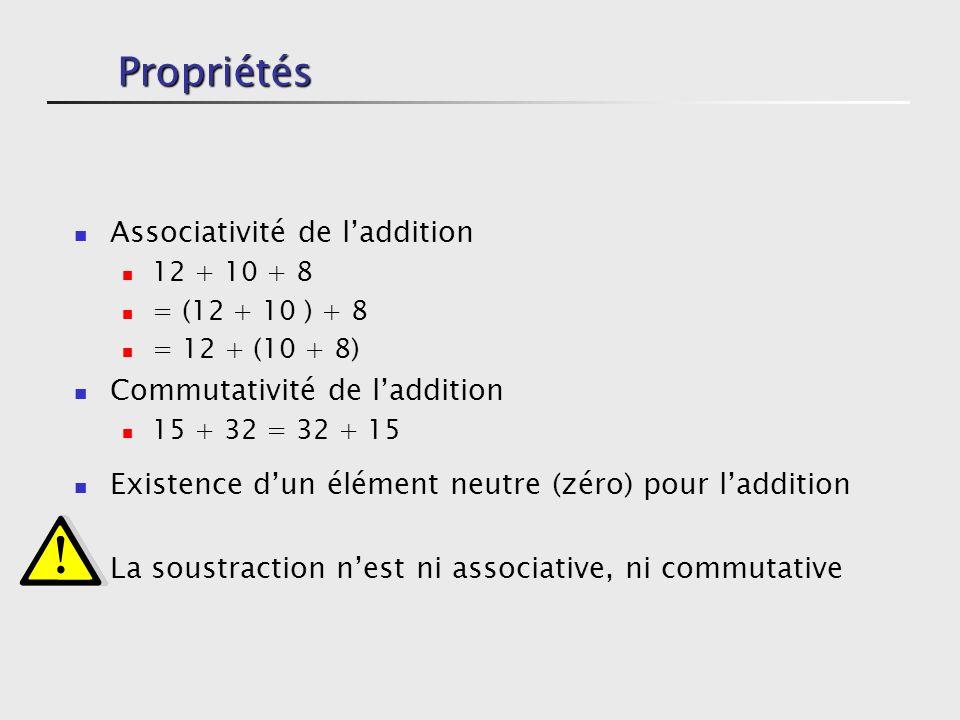 Propriétés Associativité de l'addition Commutativité de l'addition