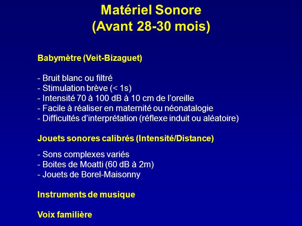 Matériel Sonore (Avant 28-30 mois)