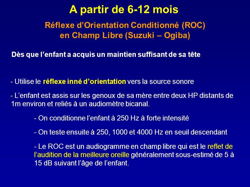 A partir de 6-12 mois Réflexe d'Orientation Conditionné (ROC)