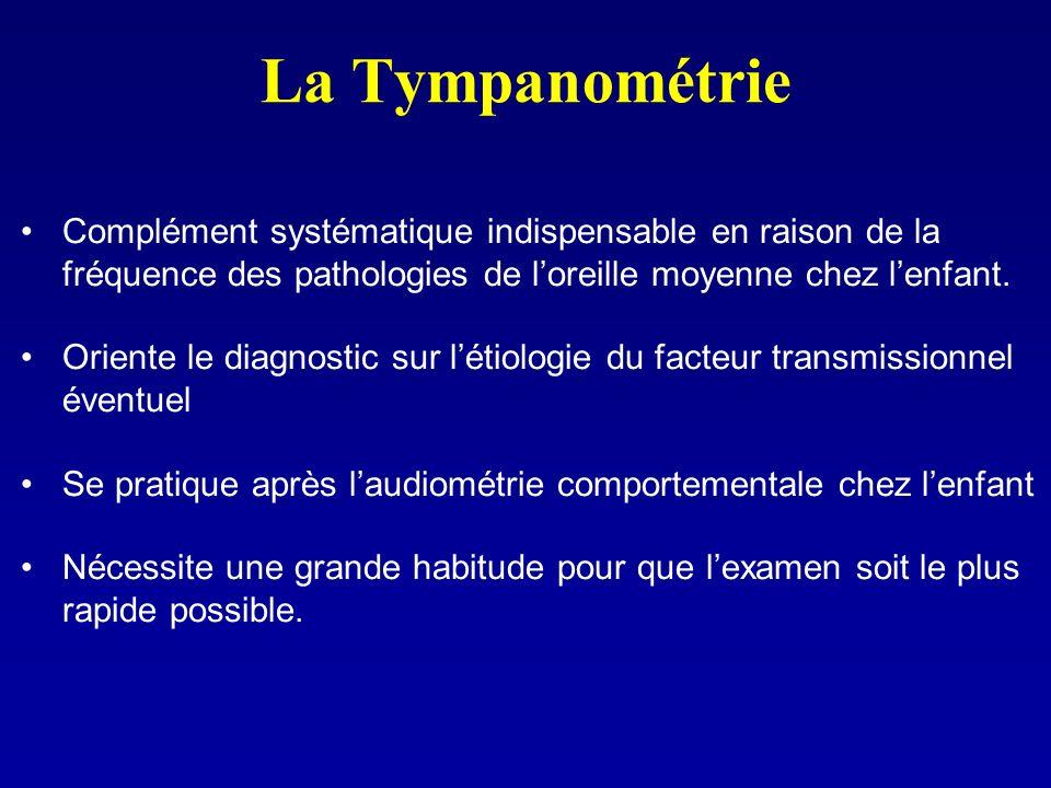 La Tympanométrie Complément systématique indispensable en raison de la fréquence des pathologies de l'oreille moyenne chez l'enfant.