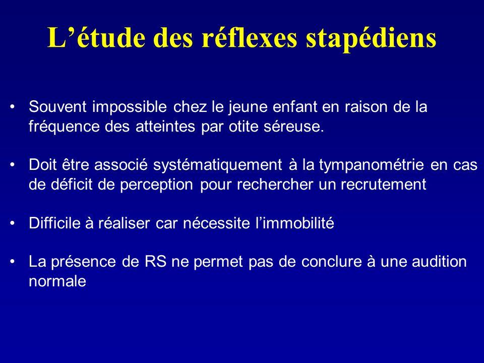 L'étude des réflexes stapédiens