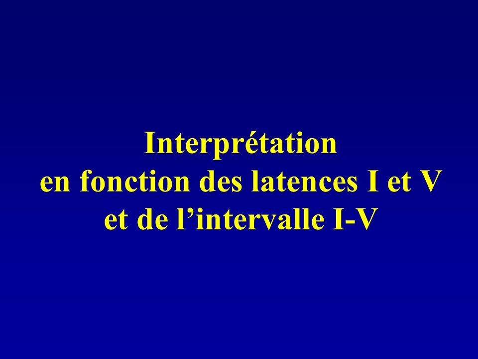 Interprétation en fonction des latences I et V et de l'intervalle I-V