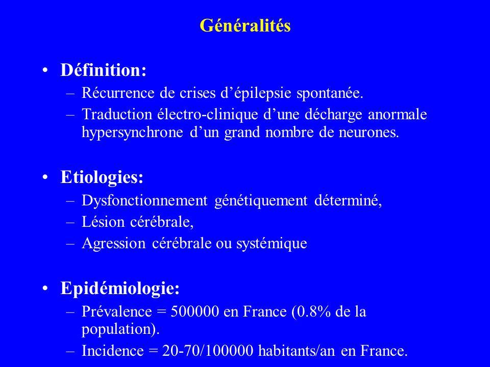 Généralités Définition: Etiologies: Epidémiologie: