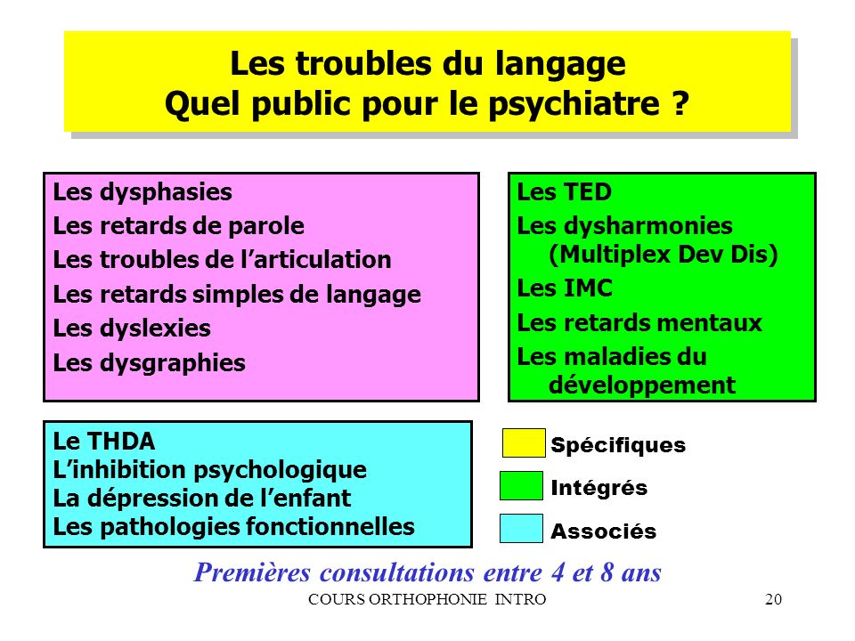 Les troubles du langage Quel public pour le psychiatre