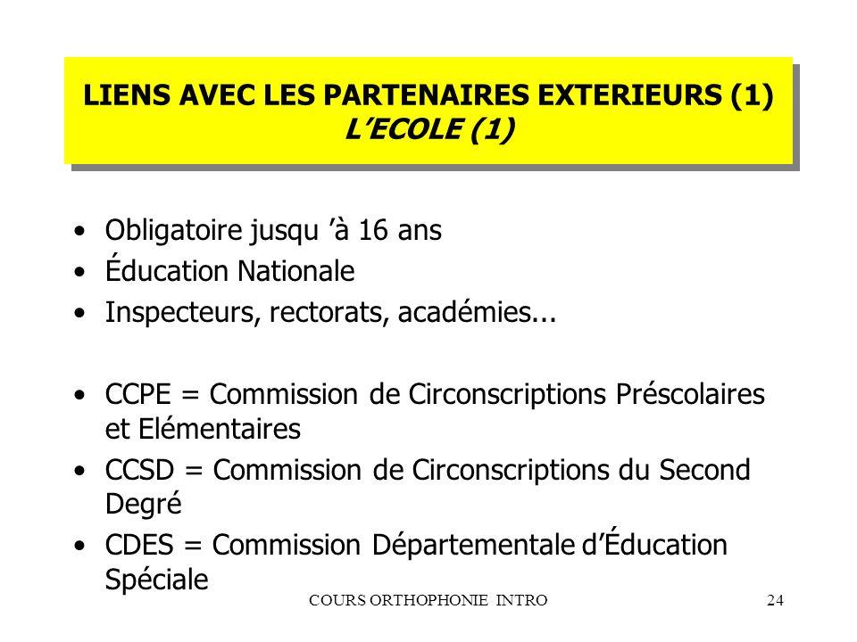 LIENS AVEC LES PARTENAIRES EXTERIEURS (1) L'ECOLE (1)