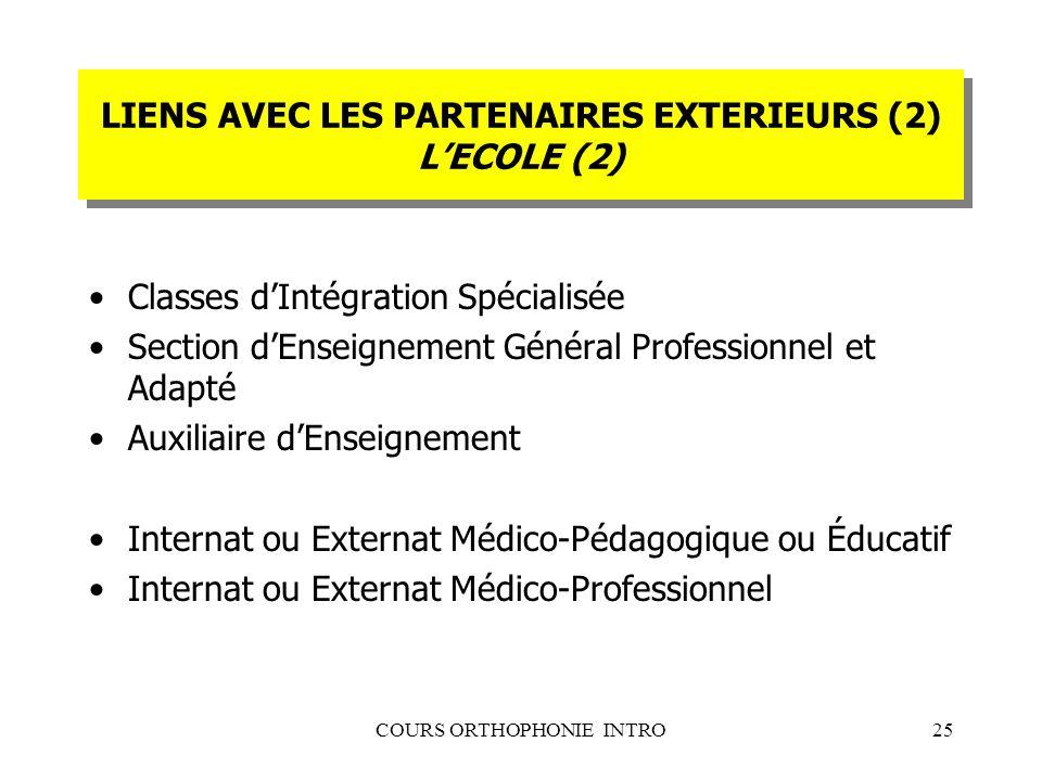 LIENS AVEC LES PARTENAIRES EXTERIEURS (2) L'ECOLE (2)