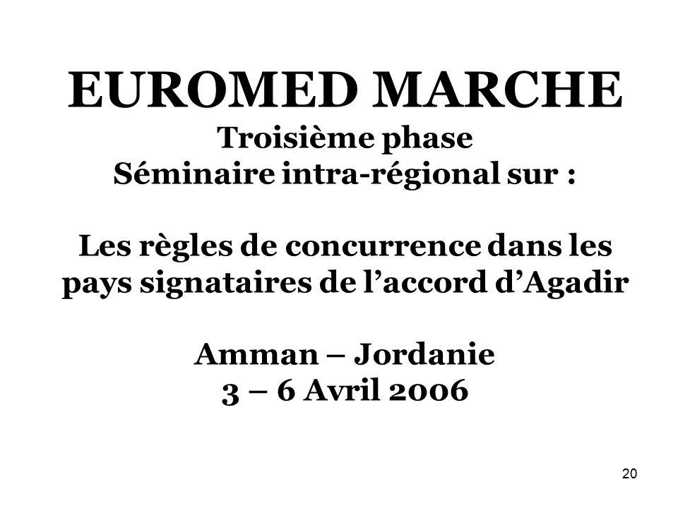 EUROMED MARCHE Troisième phase Séminaire intra-régional sur : Les règles de concurrence dans les pays signataires de l'accord d'Agadir Amman – Jordanie 3 – 6 Avril 2006