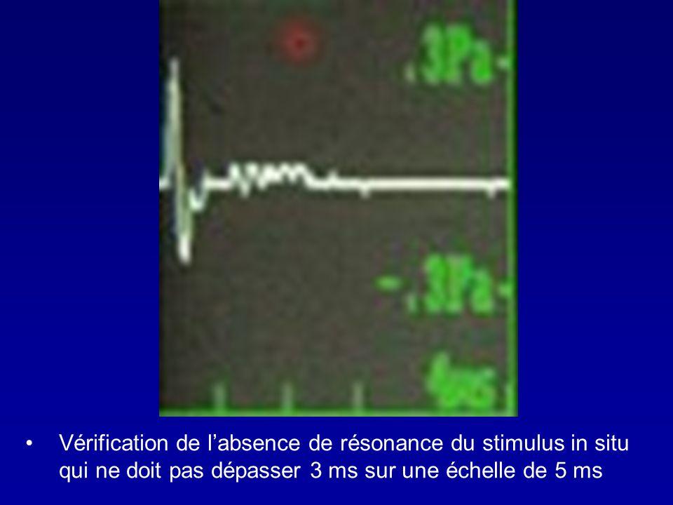 Vérification de l'absence de résonance du stimulus in situ qui ne doit pas dépasser 3 ms sur une échelle de 5 ms
