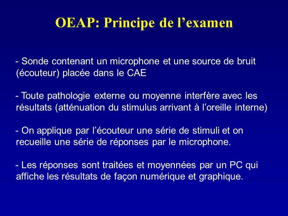 OEAP: Principe de l'examen