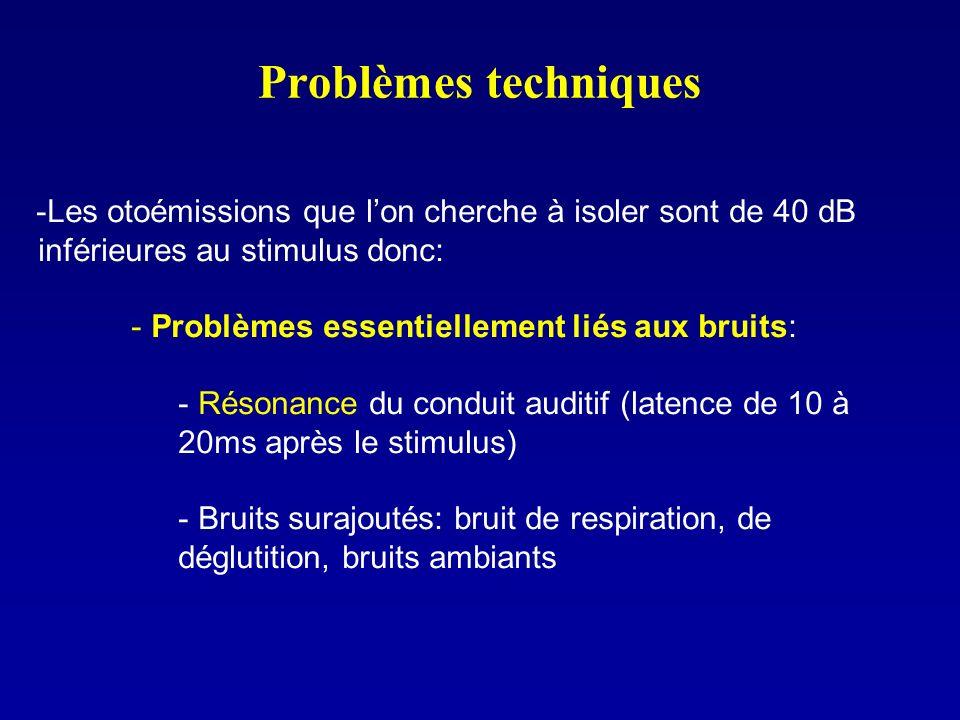 Problèmes techniques Les otoémissions que l'on cherche à isoler sont de 40 dB inférieures au stimulus donc:
