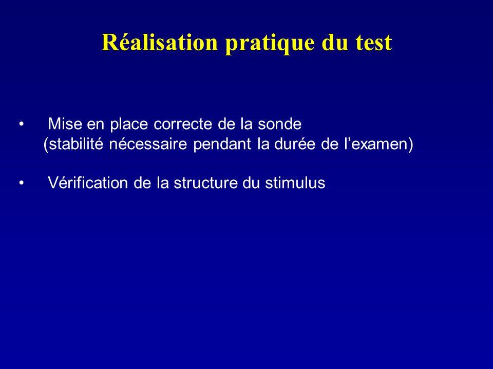 Réalisation pratique du test