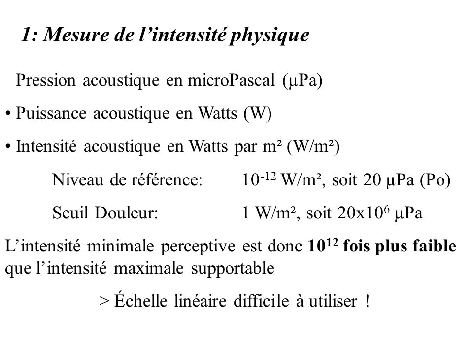 1: Mesure de l'intensité physique