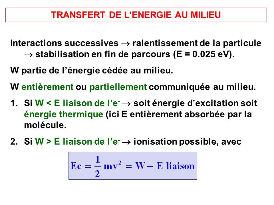 TRANSFERT DE L'ENERGIE AU MILIEU