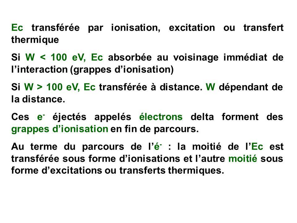 Ec transférée par ionisation, excitation ou transfert thermique