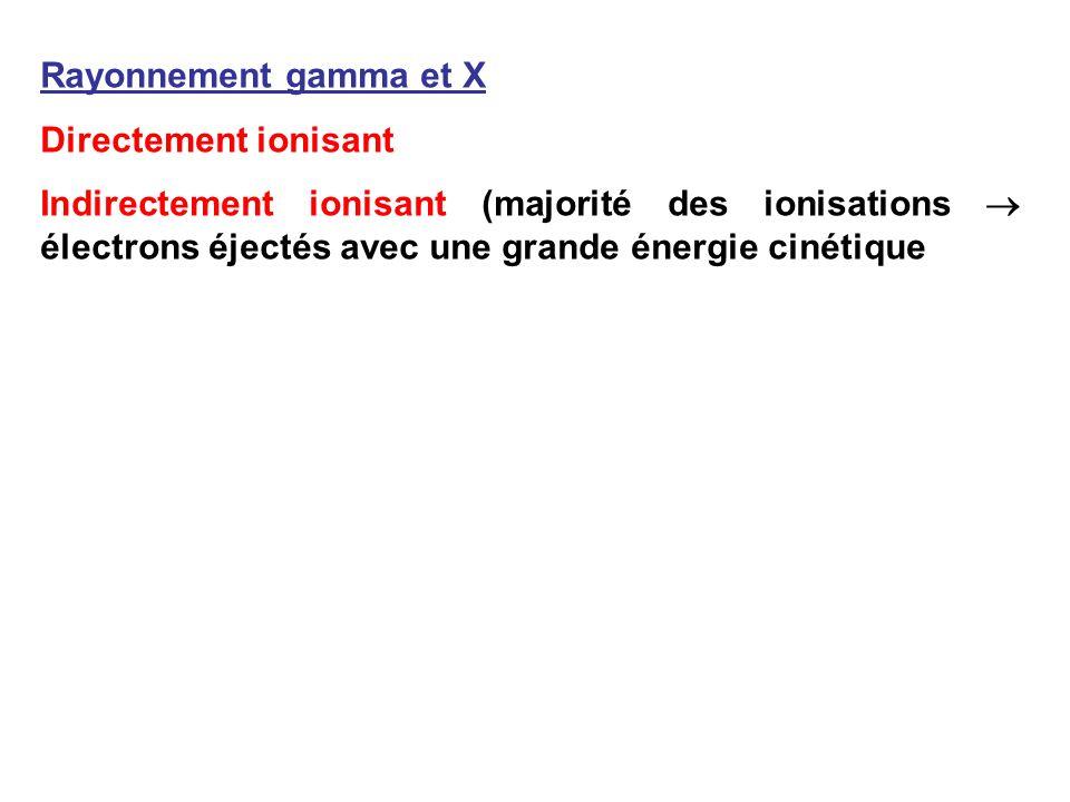 Rayonnement gamma et X Directement ionisant.
