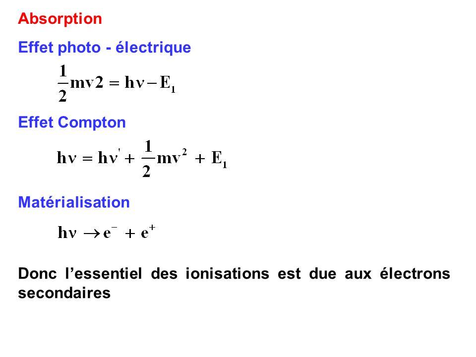 Absorption Effet photo - électrique. Effet Compton.
